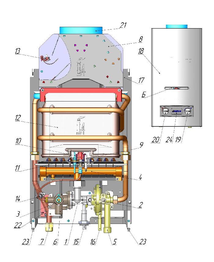Какая газовая колонка лучше автомат или полуавтомат